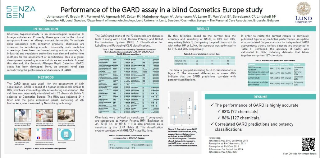 Performance of the GARD assay in a blind Cosmetics Europe study